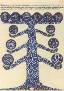 Albero Cosmico dal libro rosso di Jung